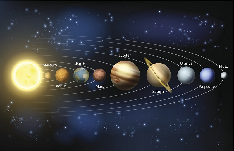 4 New Research Teams for Solar System from NASA